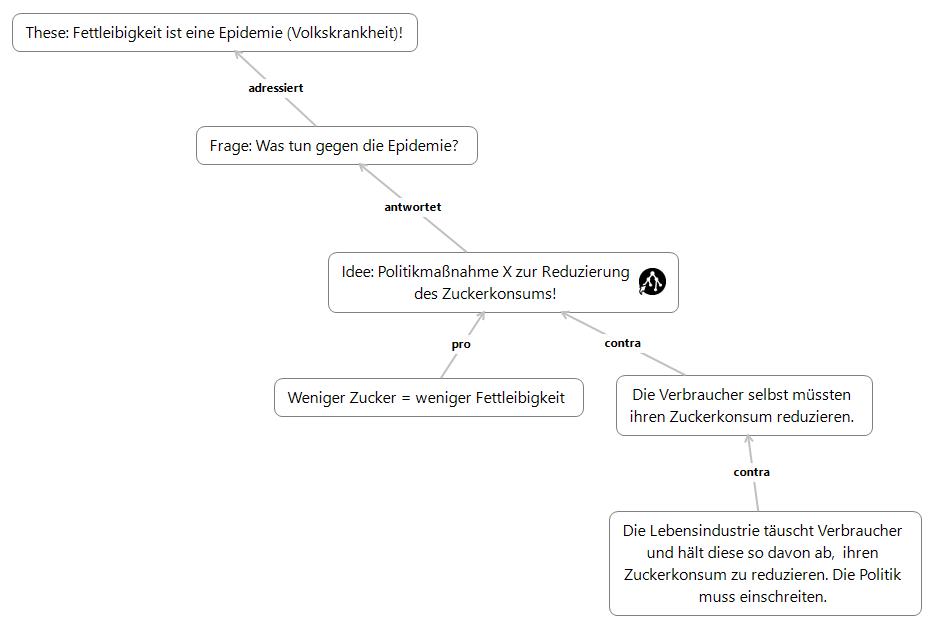 zucker_dialogue2