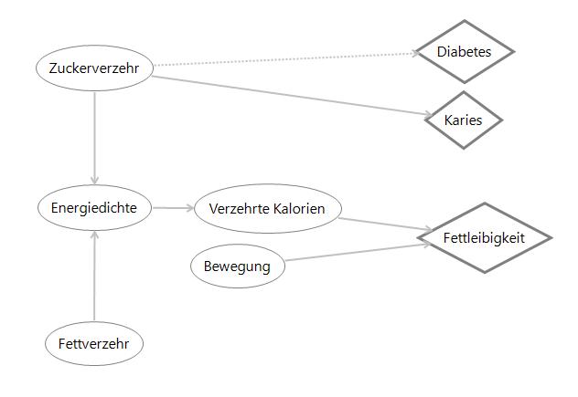 zucker_flow1